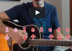 Ritmos mais usados no violão